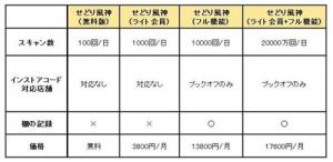 FujinType